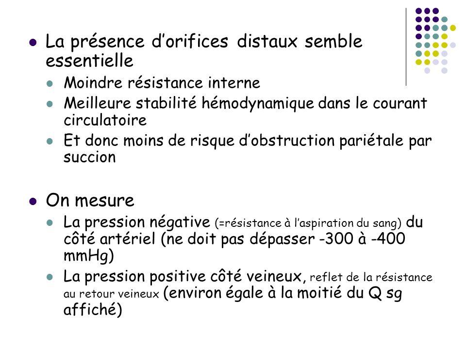 La présence dorifices distaux semble essentielle Moindre résistance interne Meilleure stabilité hémodynamique dans le courant circulatoire Et donc moi