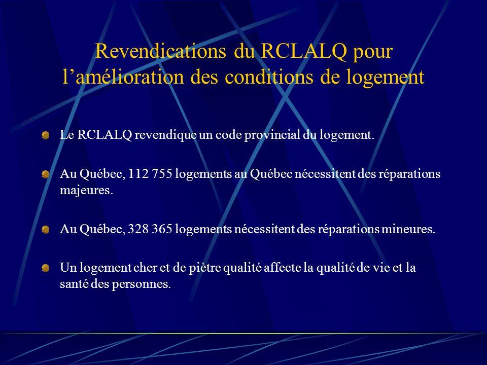Revendications du RCLALQ pour lamélioration des conditions de logement Le RCLALQ revendique un code provincial du logement.