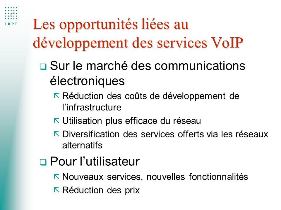 Les opportunités liées au développement des services VoIP q Sur le marché des communications électroniques ã Réduction des coûts de développement de l