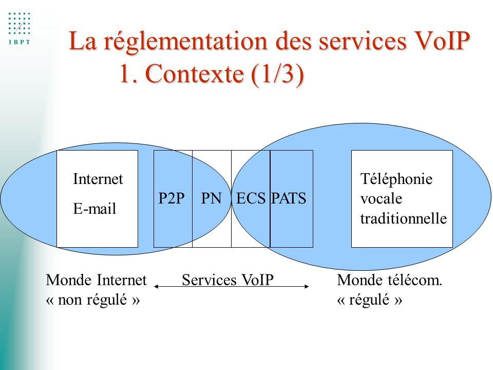 La réglementation des services VoIP 1. Contexte (1/3) Internet E-mail Téléphonie vocale traditionnelle Services VoIPMonde Internet « non régulé » Mond