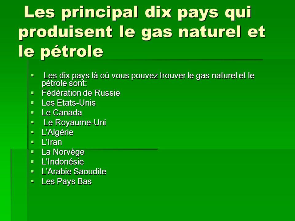 Les principal dix pays qui produisent le gas naturel et le pétrole Les principal dix pays qui produisent le gas naturel et le pétrole Les dix pays là
