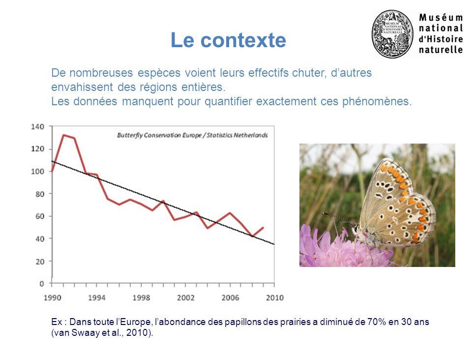 Ex : Dans toute lEurope, labondance des papillons des prairies a diminué de 70% en 30 ans (van Swaay et al., 2010). Le contexte De nombreuses espèces
