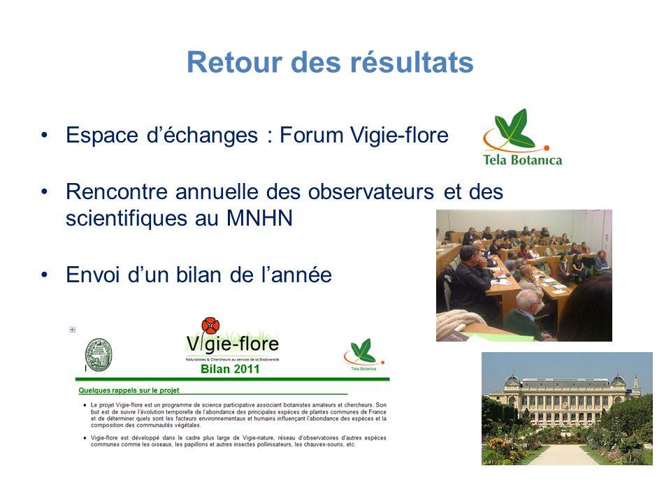 Espace déchanges : Forum Vigie-flore Rencontre annuelle des observateurs et des scientifiques au MNHN Envoi dun bilan de lannée Retour des résultats