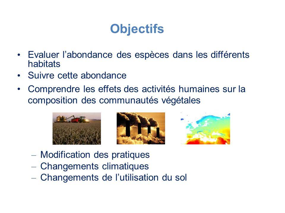 Evaluer labondance des espèces dans les différents habitats Suivre cette abondance Comprendre les effets des activités humaines sur la composition des