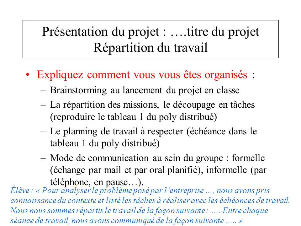 Expliquez comment vous vous êtes organisés : –Brainstorming au lancement du projet en classe –La répartition des missions, le découpage en tâches (rep