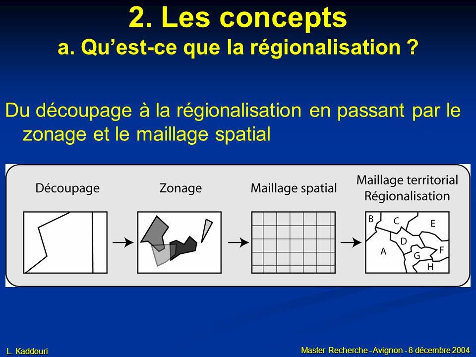 L. Kaddouri Master Recherche - Avignon - 8 décembre 2004 2. Les concepts a. Quest-ce que la régionalisation ? Du découpage à la régionalisation en pas