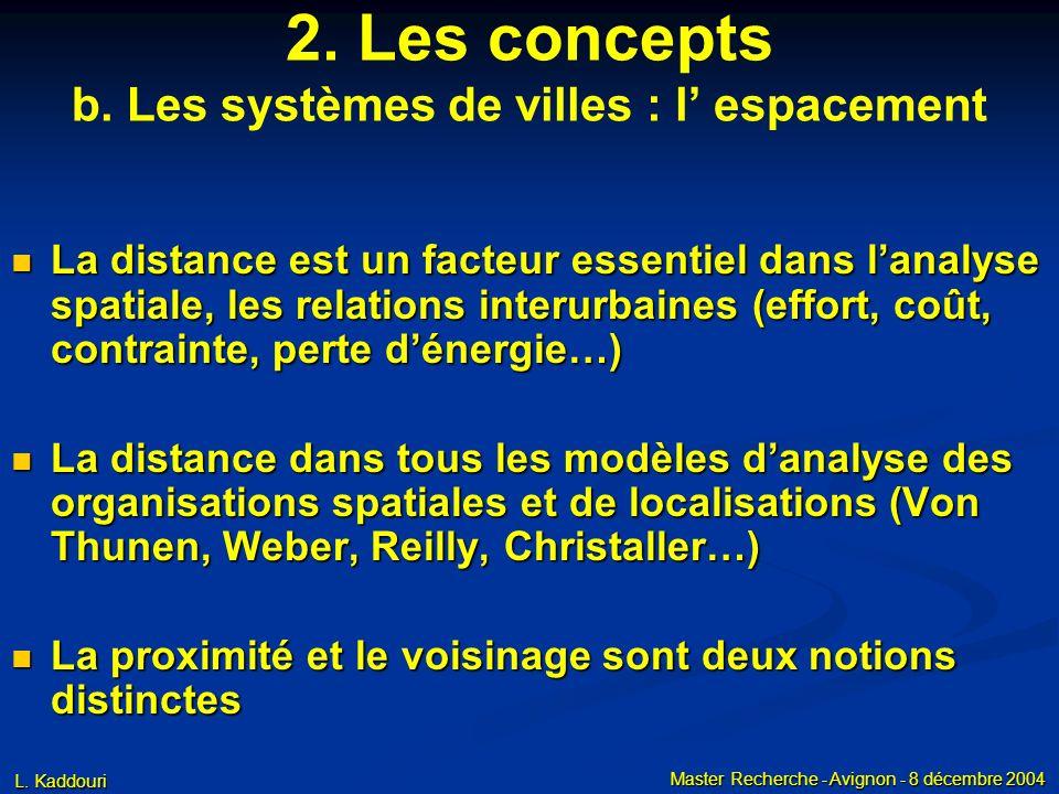 L. Kaddouri Master Recherche - Avignon - 8 décembre 2004 2. Les concepts b. Les systèmes de villes : l espacement La distance est un facteur essentiel