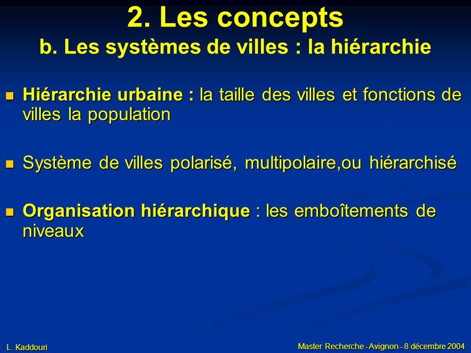 L. Kaddouri Master Recherche - Avignon - 8 décembre 2004 2. Les concepts b. Les systèmes de villes : la hiérarchie Hiérarchie urbaine : la taille des