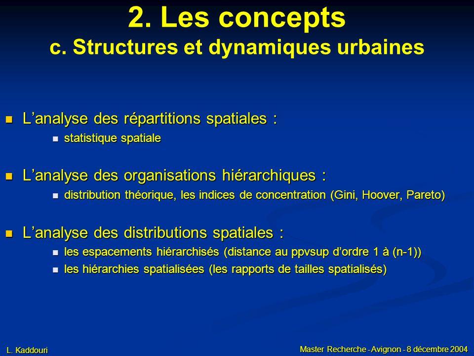 L. Kaddouri Master Recherche - Avignon - 8 décembre 2004 2. Les concepts c. Structures et dynamiques urbaines Lanalyse des répartitions spatiales : La