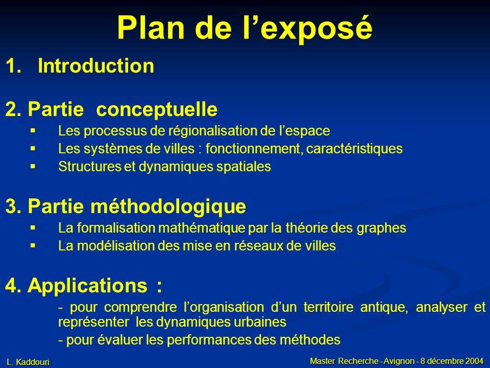 L. Kaddouri Master Recherche - Avignon - 8 décembre 2004 Plan de lexposé 1. 1.Introduction 2. Partie conceptuelle Les processus de régionalisation de