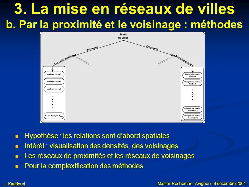 L. Kaddouri Master Recherche - Avignon - 8 décembre 2004 3. La mise en réseaux de villes b. Par la proximité et le voisinage : méthodes Hypothèse : le