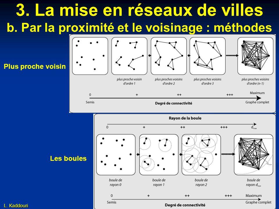 L. Kaddouri Master Recherche - Avignon - 8 décembre 2004 3. La mise en réseaux de villes b. Par la proximité et le voisinage : méthodes Plus proche vo