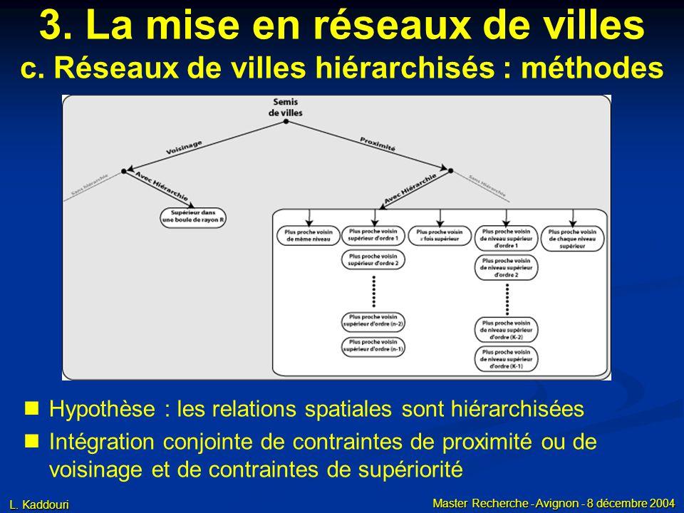 L. Kaddouri Master Recherche - Avignon - 8 décembre 2004 3. La mise en réseaux de villes c. Réseaux de villes hiérarchisés : méthodes Hypothèse : les