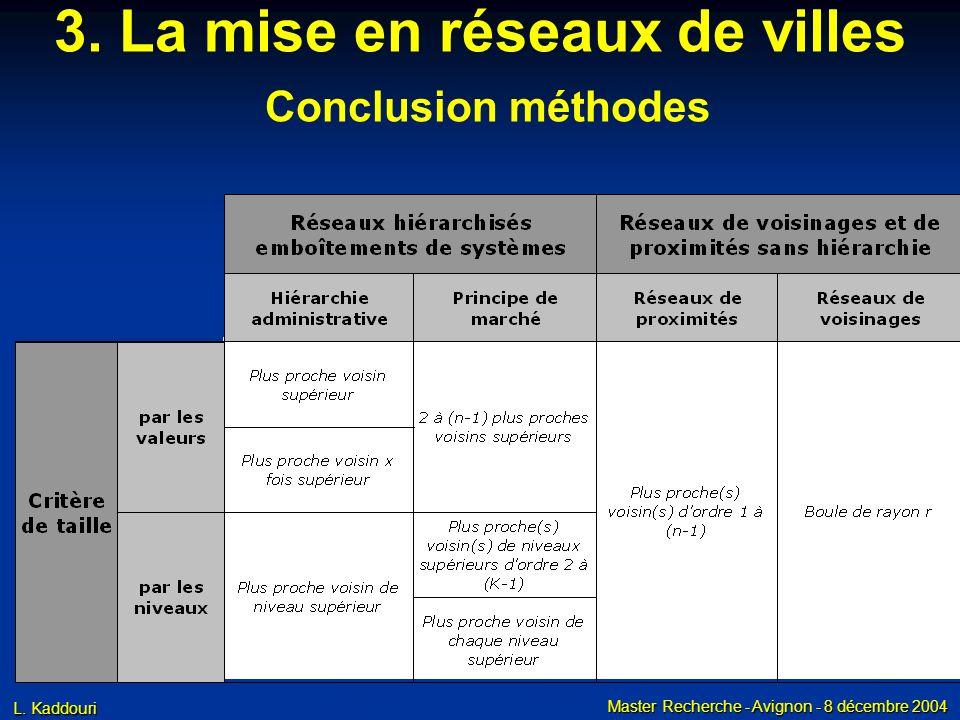 L. Kaddouri Master Recherche - Avignon - 8 décembre 2004 3. La mise en réseaux de villes Conclusion méthodes