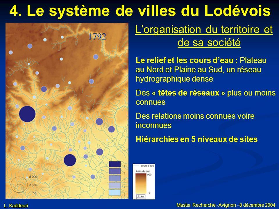 L. Kaddouri Master Recherche - Avignon - 8 décembre 2004 Lorganisation du territoire et de sa société 4. Le système de villes du Lodévois Haut Empire