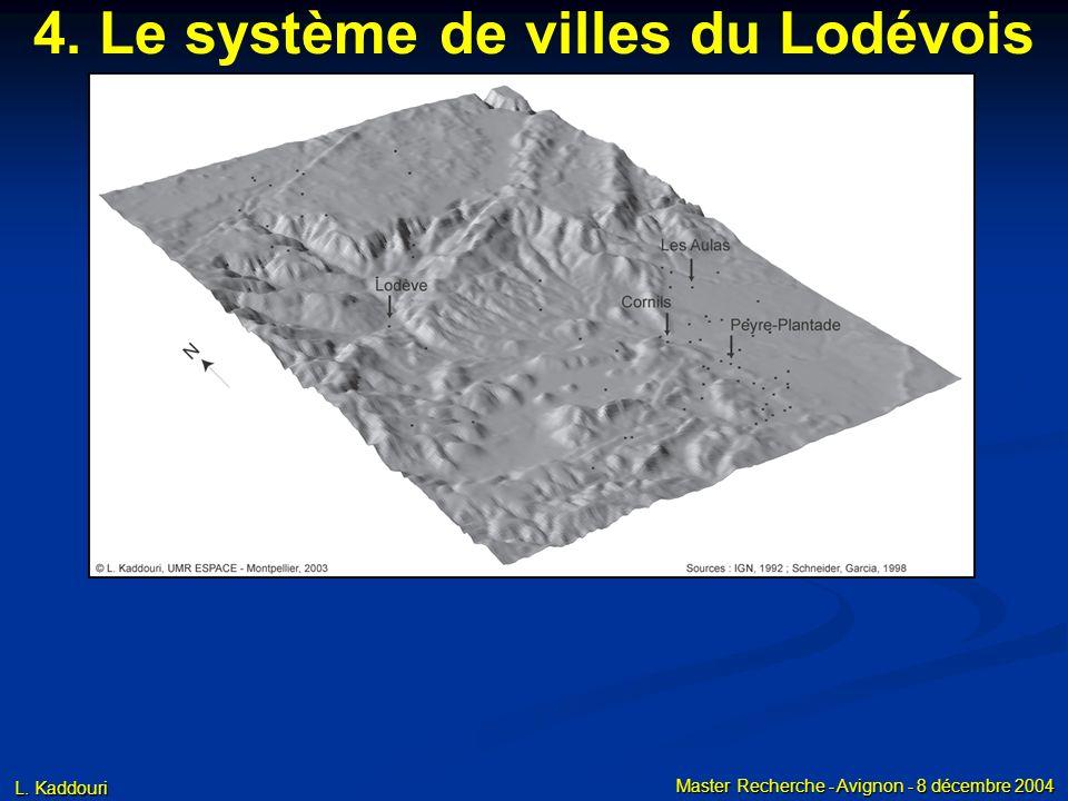 L. Kaddouri Master Recherche - Avignon - 8 décembre 2004 4. Le système de villes du Lodévois