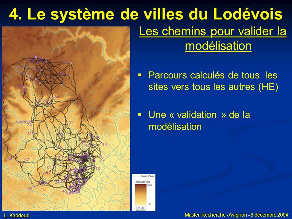 L. Kaddouri Master Recherche - Avignon - 8 décembre 2004 Les chemins pour valider la modélisation Parcours calculés de tous les sites vers tous les au