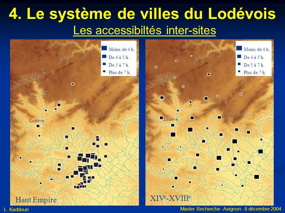 L. Kaddouri Master Recherche - Avignon - 8 décembre 2004 Les accessibiltés inter-sites 4. Le système de villes du Lodévois Moins de 4 h. De 4 à 5 h. D