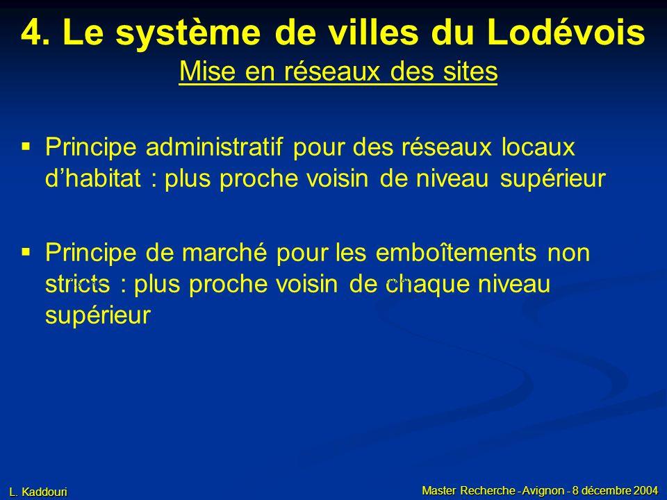 L. Kaddouri Master Recherche - Avignon - 8 décembre 2004 Mise en réseaux des sites Principe administratif pour des réseaux locaux dhabitat : plus proc