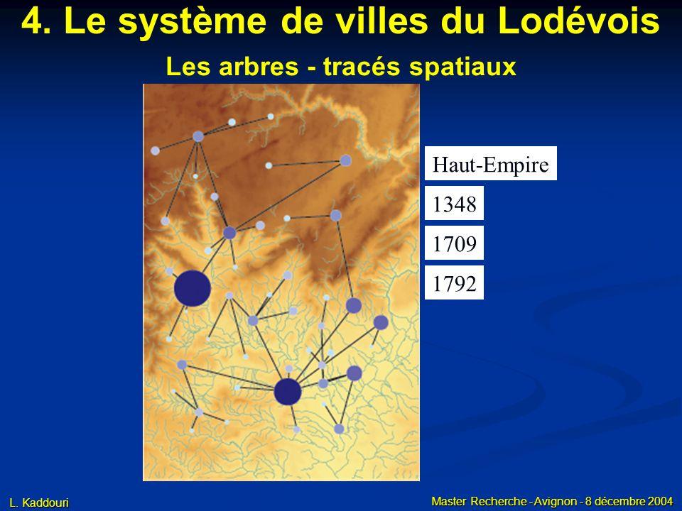 L. Kaddouri Master Recherche - Avignon - 8 décembre 2004 4. Le système de villes du Lodévois Haut-Empire 1348 1709 1792 Les arbres - tracés spatiaux