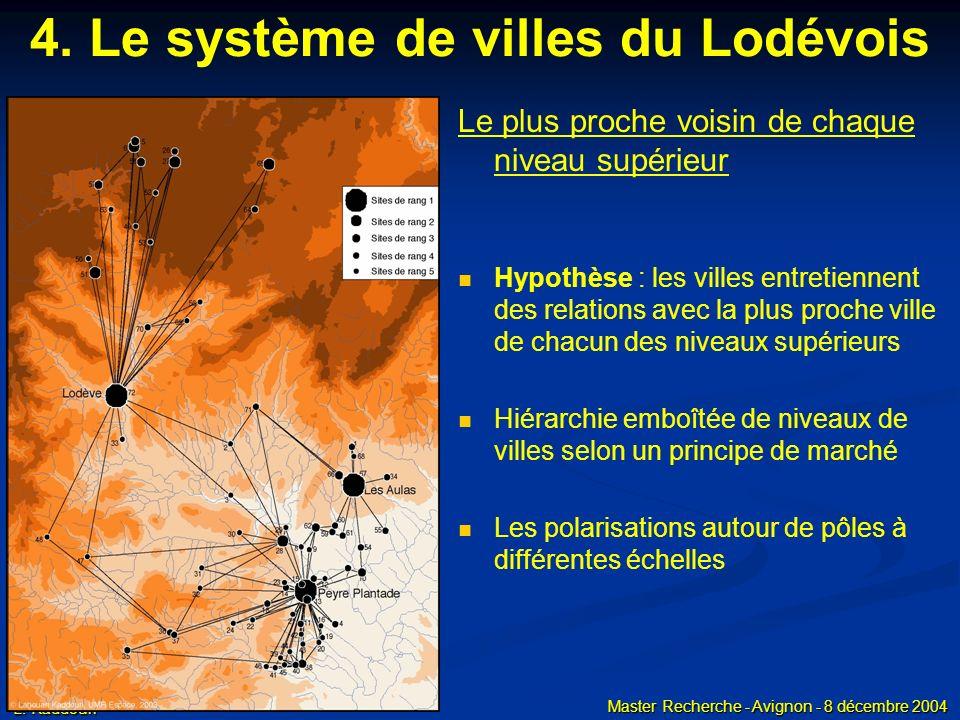 L. Kaddouri Master Recherche - Avignon - 8 décembre 2004 Le plus proche voisin de chaque niveau supérieur Hypothèse : les villes entretiennent des rel
