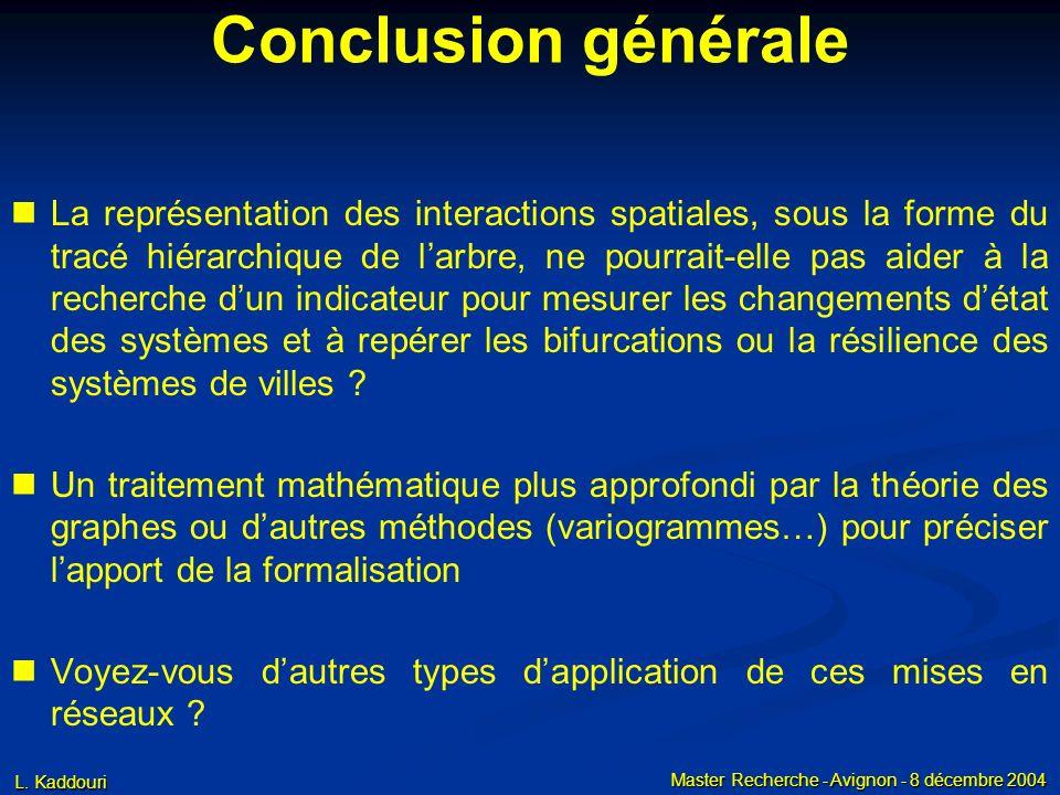 L. Kaddouri Master Recherche - Avignon - 8 décembre 2004 Conclusion générale La représentation des interactions spatiales, sous la forme du tracé hiér
