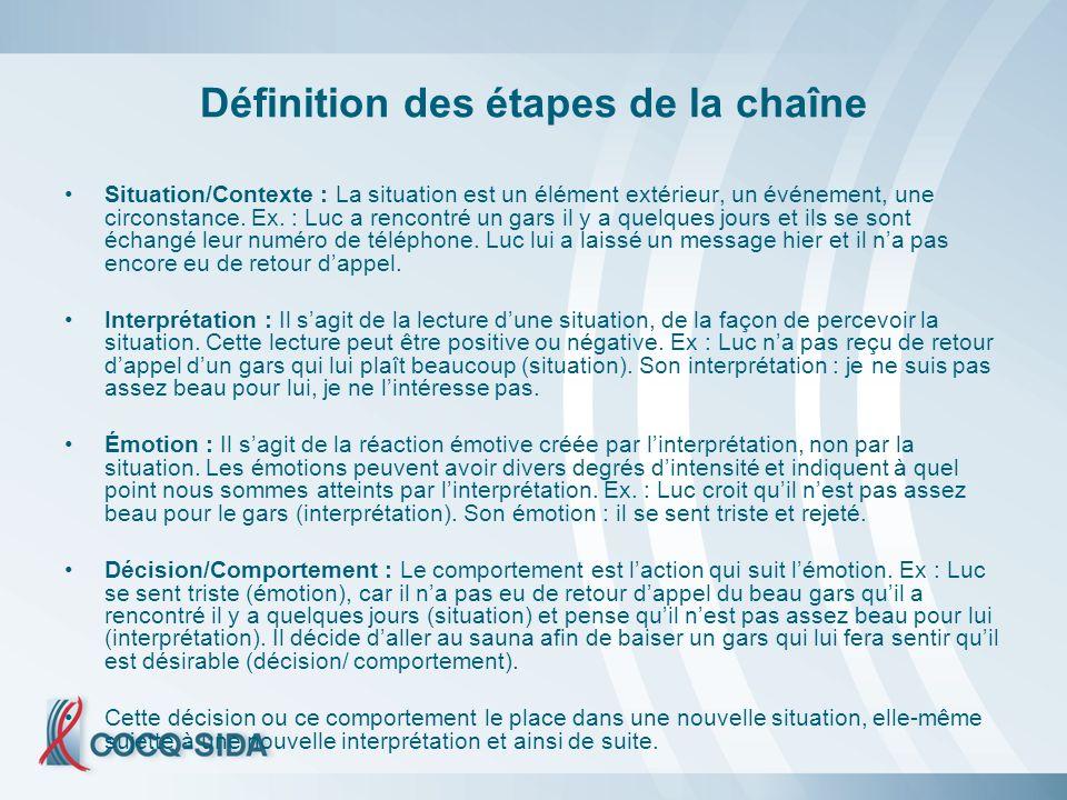Définition des étapes de la chaîne Situation/Contexte : La situation est un élément extérieur, un événement, une circonstance.