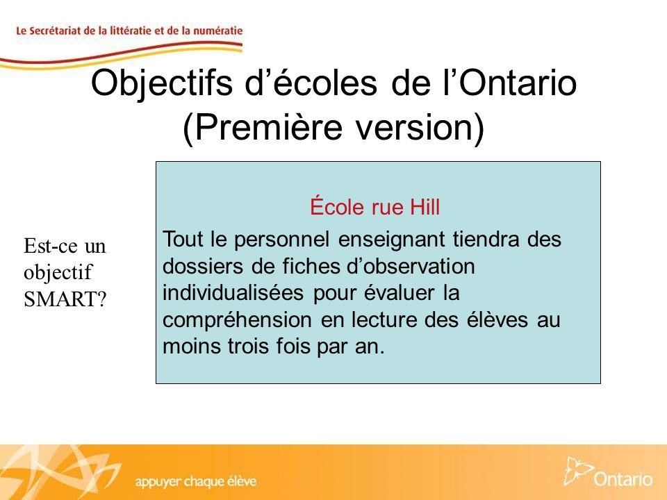 Objectifs décoles de lOntario (Première version) École rue Hill Tout le personnel enseignant tiendra des dossiers de fiches dobservation individualisées pour évaluer la compréhension en lecture des élèves au moins trois fois par an.