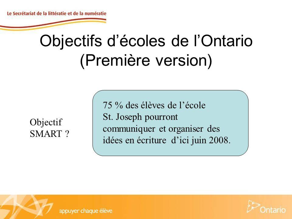 Objectifs décoles de lOntario (Première version) 75 % des élèves de lécole St.