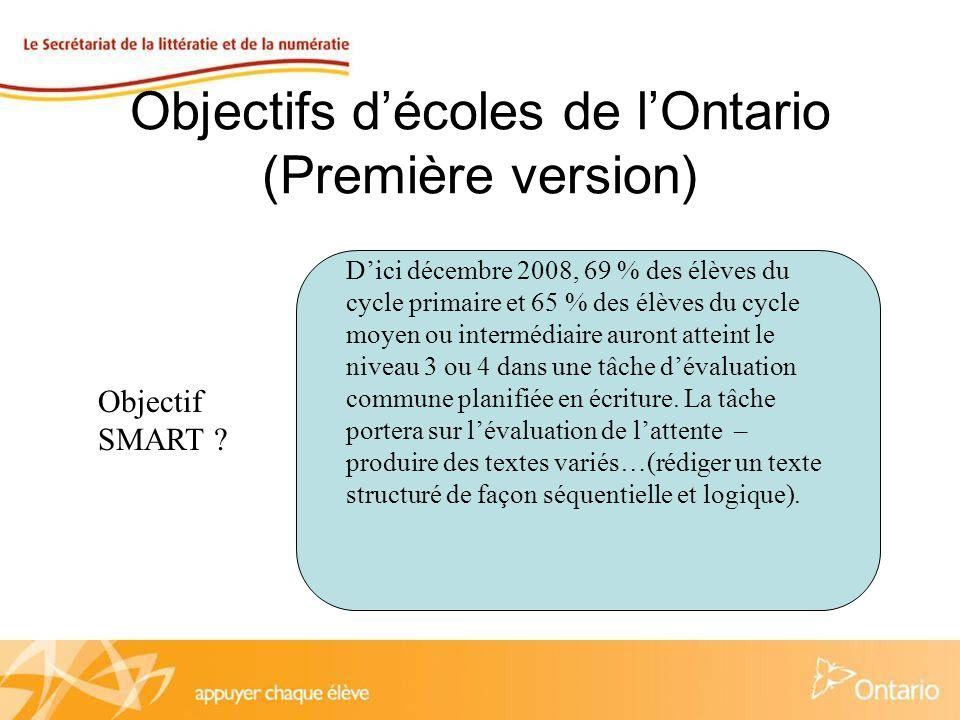 Objectifs décoles de lOntario (Première version) Dici décembre 2008, 69 % des élèves du cycle primaire et 65 % des élèves du cycle moyen ou intermédiaire auront atteint le niveau 3 ou 4 dans une tâche dévaluation commune planifiée en écriture.