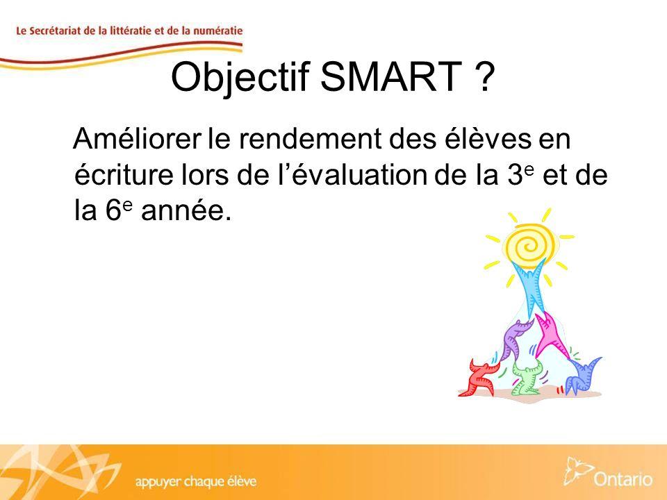 Objectif SMART .