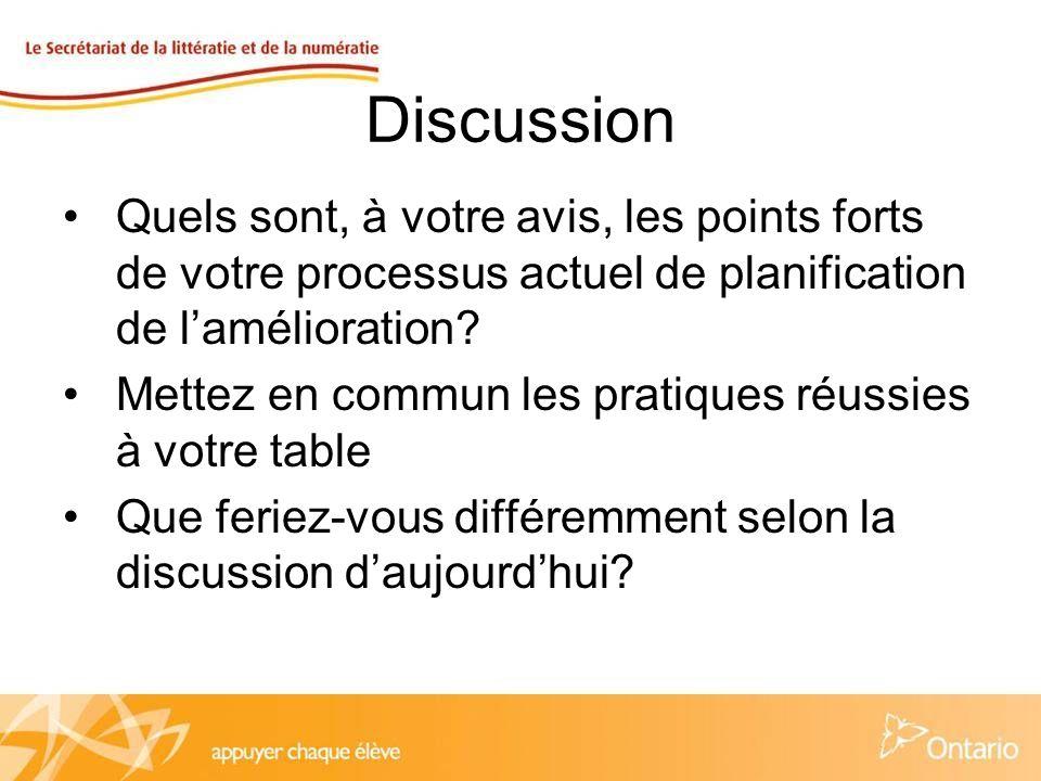 Discussion Quels sont, à votre avis, les points forts de votre processus actuel de planification de lamélioration.