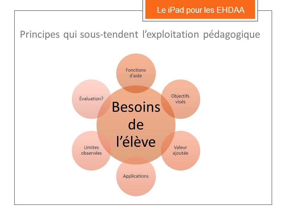 Principes qui sous-tendent lexploitation pédagogique Le iPad pour les EHDAA Besoins de lélève Fonctions daide Objectifs visés Valeur ajoutée Applications Limites observées Évaluation