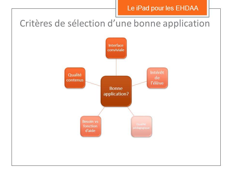 Critères de sélection dune bonne application Le iPad pour les EHDAA Bonne application.