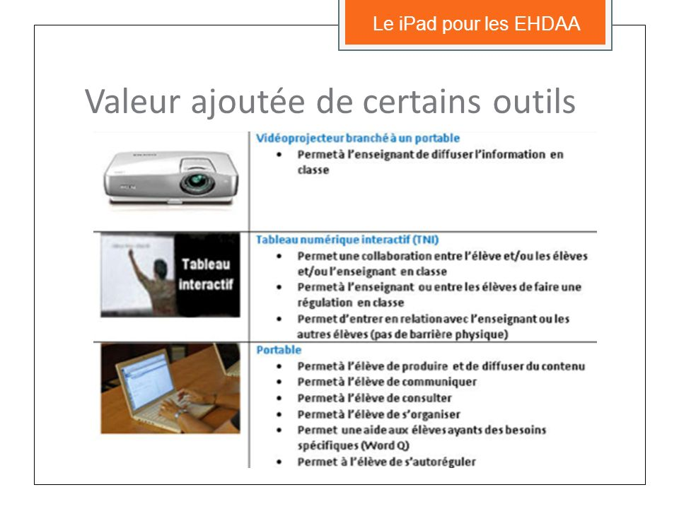 Valeur ajoutée de certains outils Le iPad pour les EHDAA