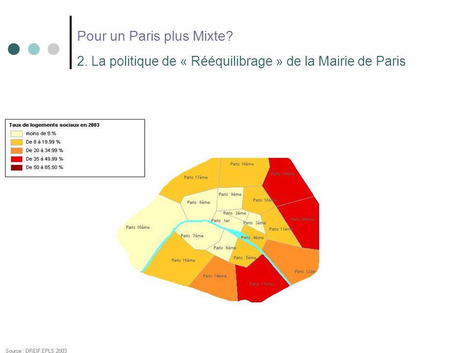 Pour un Paris plus Mixte 2. La politique de « Rééquilibrage » de la Mairie de Paris