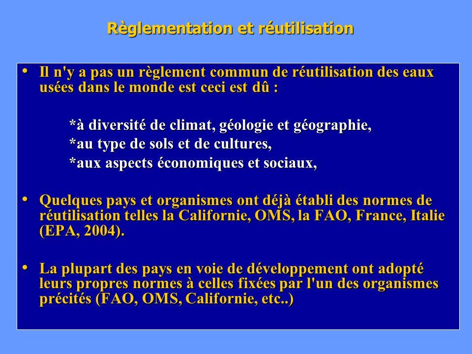 Règlementation et réutilisation Il n'y a pas un règlement commun de réutilisation des eaux usées dans le monde est ceci est dû : Il n'y a pas un règle