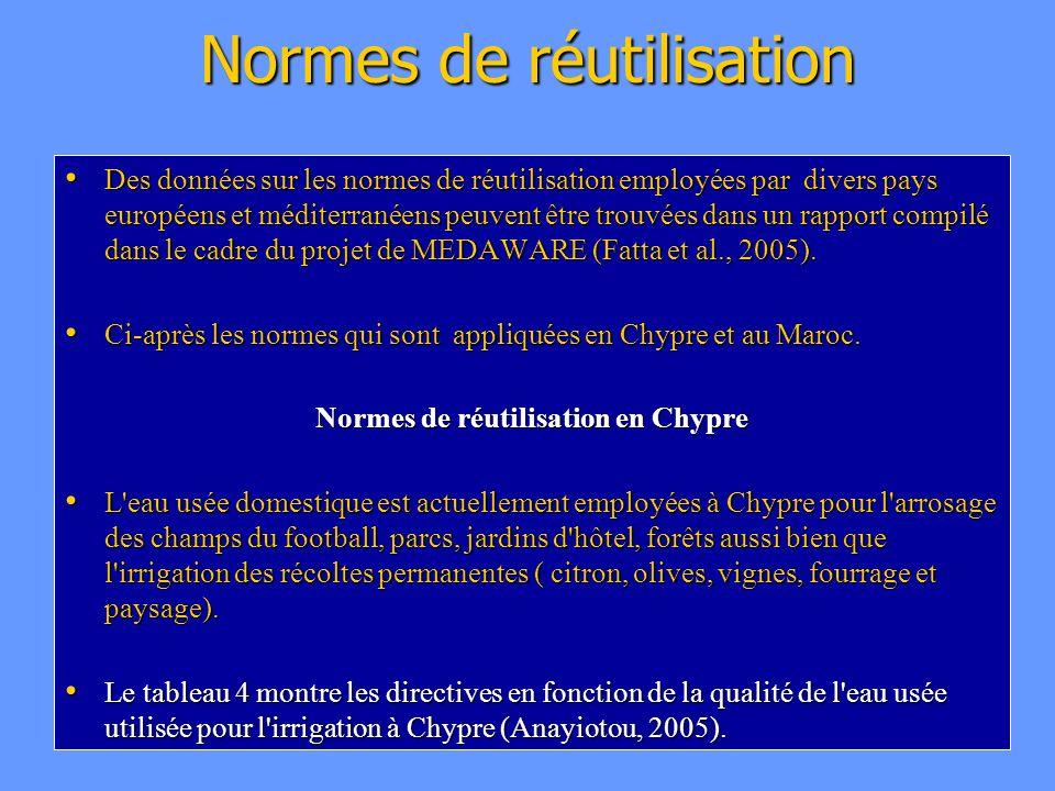 Normes de réutilisation Des données sur les normes de réutilisation employées par divers pays européens et méditerranéens peuvent être trouvées dans u