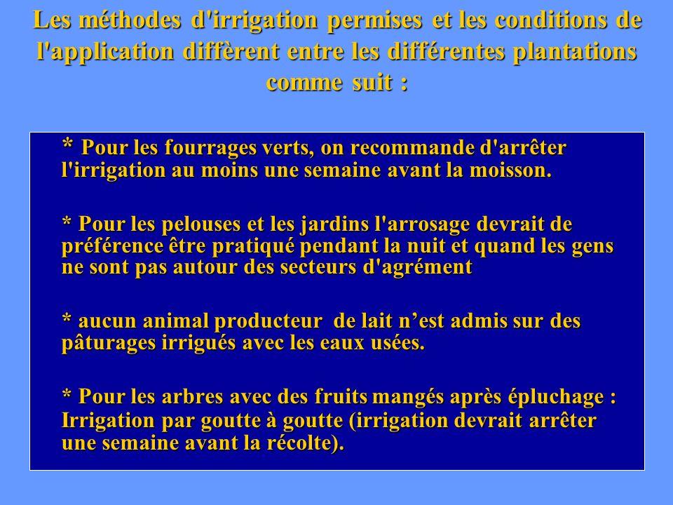 Les méthodes d'irrigation permises et les conditions de l'application diffèrent entre les différentes plantations comme suit : * Pour les fourrages ve