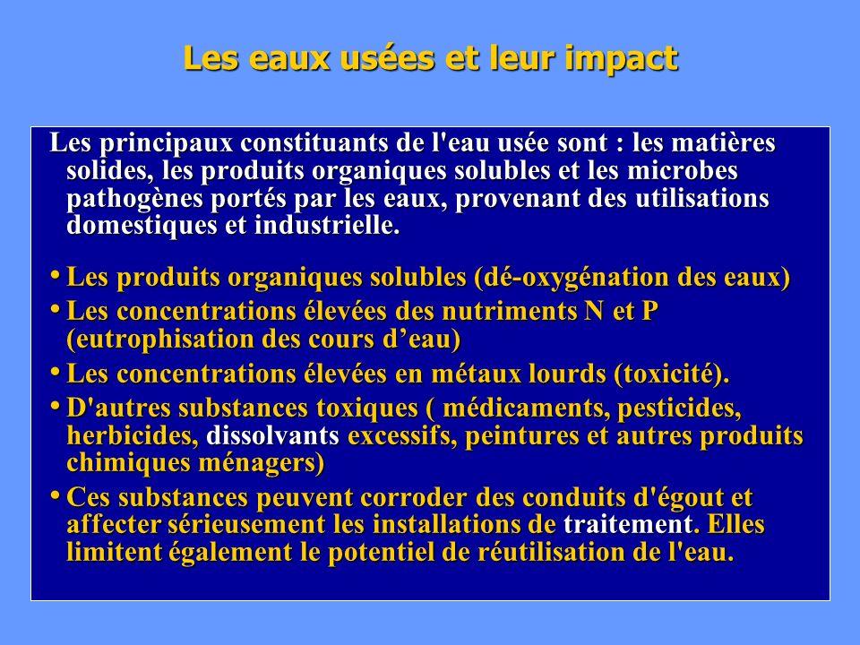 La Réutilisation et Désinfection La contrainte la plus importante pour la réutilisation des eaux usées était le plus souvent le respect de la santé publique.