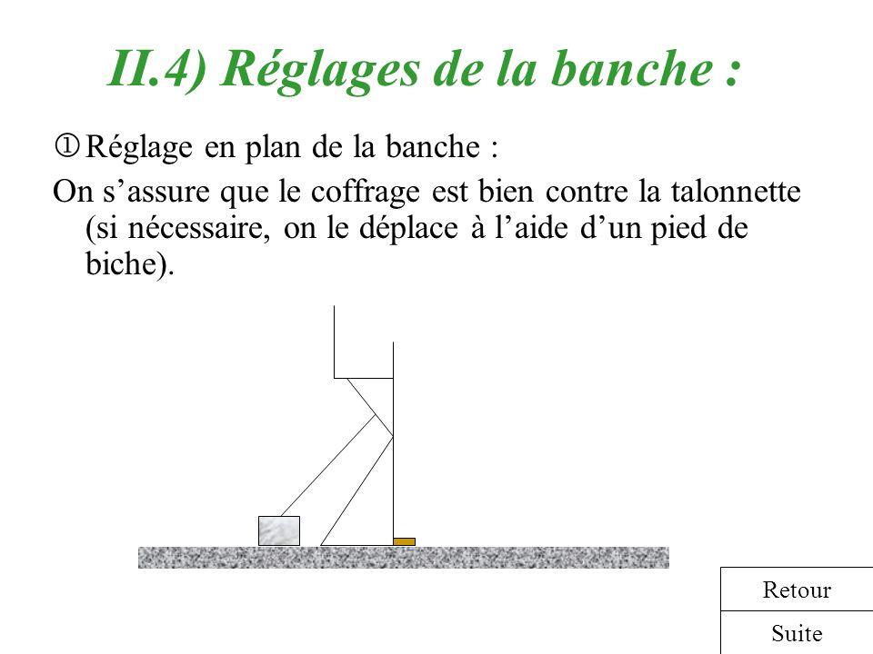 II.4) Réglages de la banche : Réglage en plan de la banche : On sassure que le coffrage est bien contre la talonnette (si nécessaire, on le déplace à