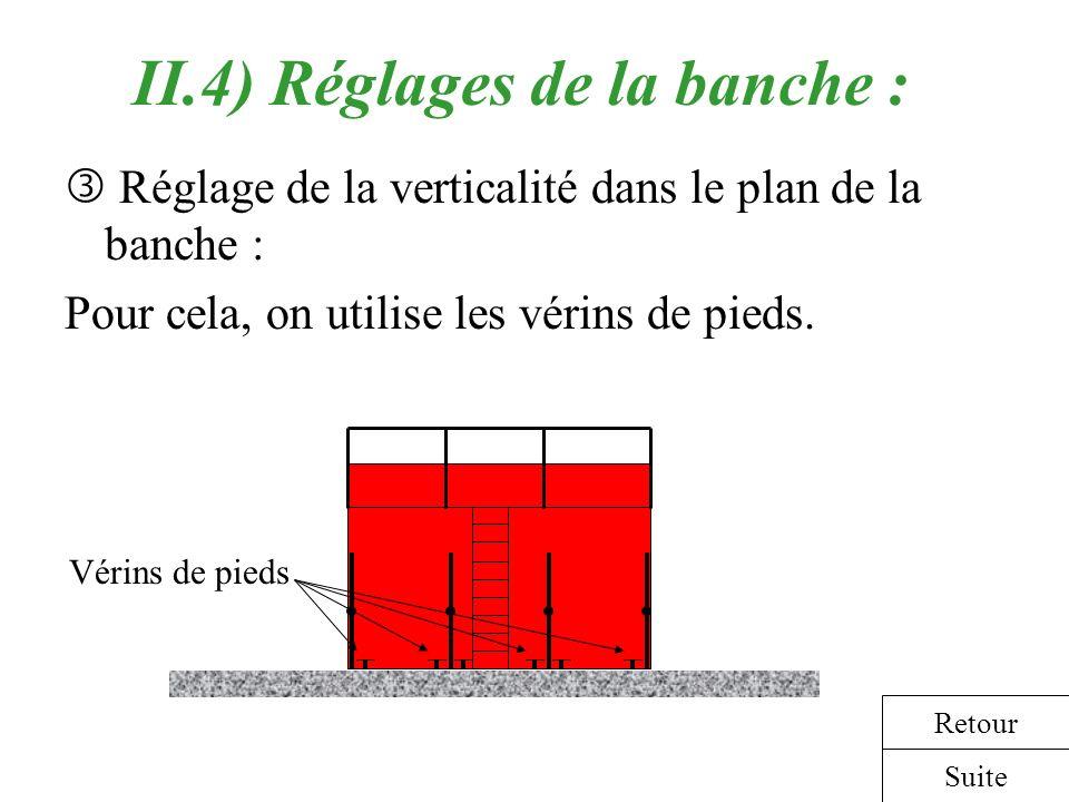 II.4) Réglages de la banche : Réglage de la verticalité dans le plan de la banche : Pour cela, on utilise les vérins de pieds. Suite Retour Vérins de