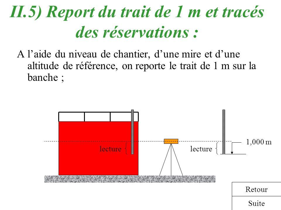 II.5) Report du trait de 1 m et tracés des réservations : A laide du niveau de chantier, dune mire et dune altitude de référence, on reporte le trait