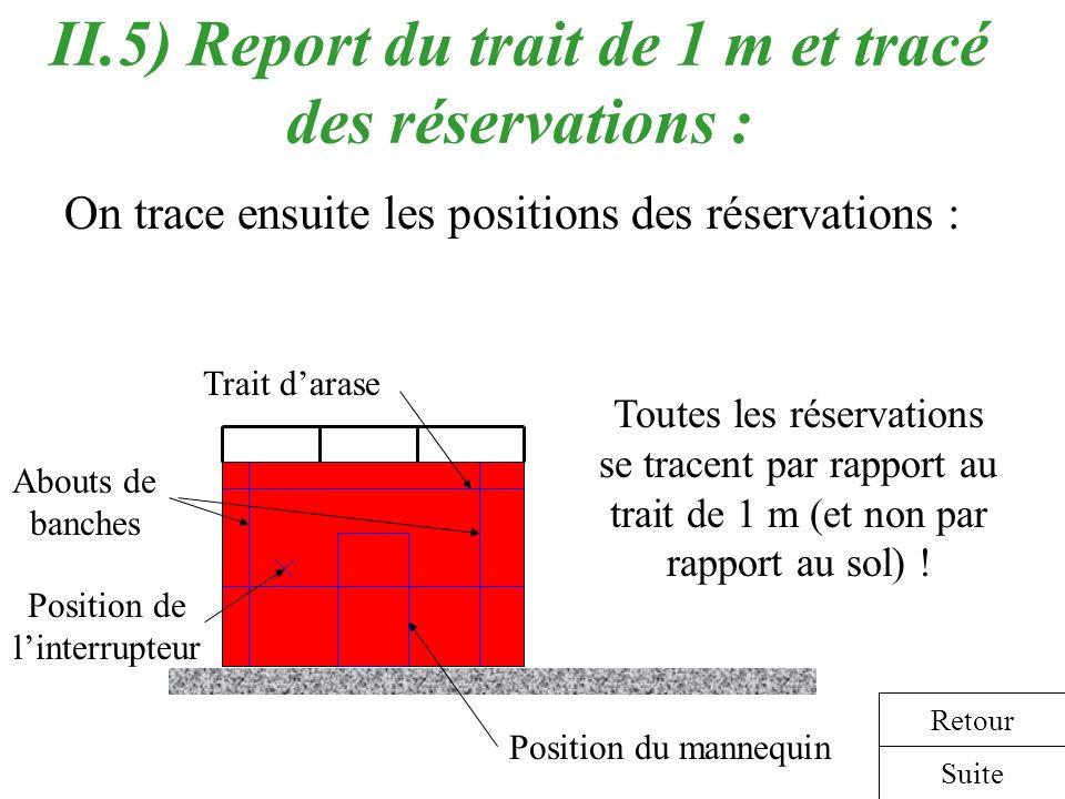 II.5) Report du trait de 1 m et tracé des réservations : On trace ensuite les positions des réservations : Suite Retour Toutes les réservations se tra