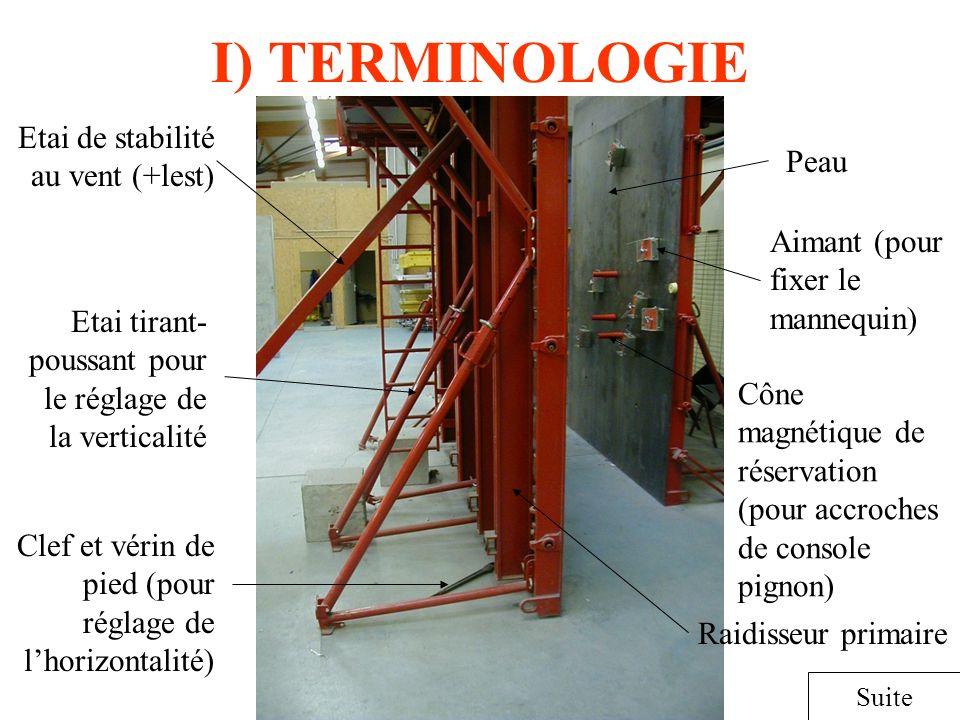 I) TERMINOLOGIE Suite Etai tirant- poussant pour le réglage de la verticalité Clef et vérin de pied (pour réglage de lhorizontalité) Aimant (pour fixe
