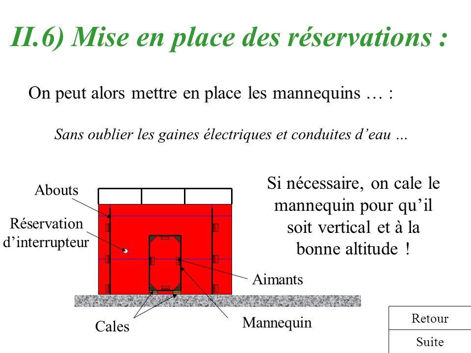 II.6) Mise en place des réservations : On peut alors mettre en place les mannequins … : Suite Retour Si nécessaire, on cale le mannequin pour quil soi