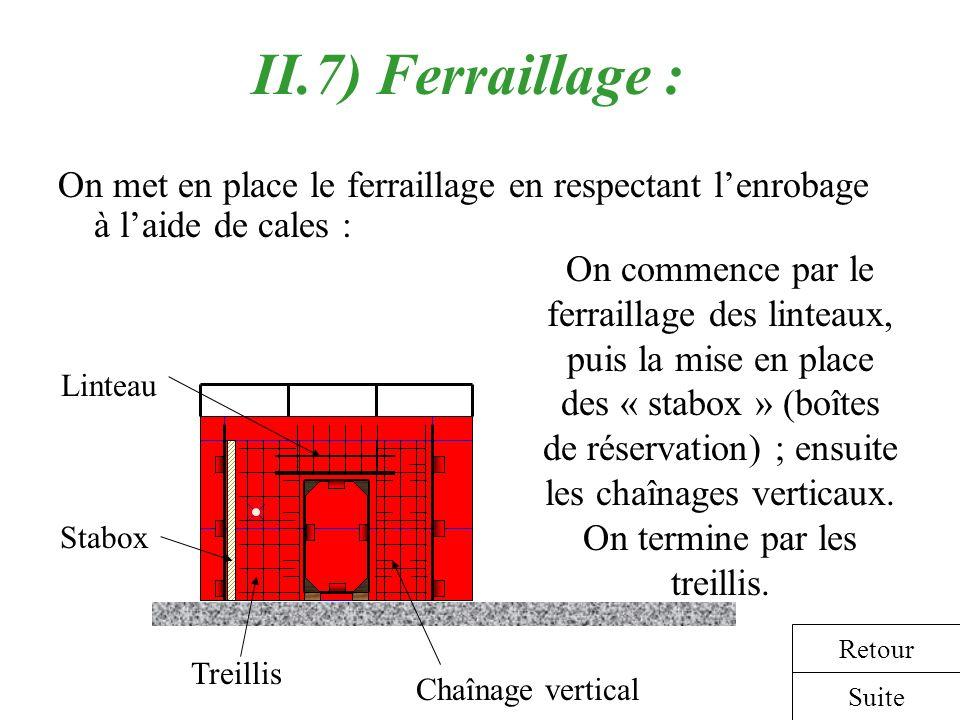 II.7) Ferraillage : On met en place le ferraillage en respectant lenrobage à laide de cales : Suite Retour On commence par le ferraillage des linteaux
