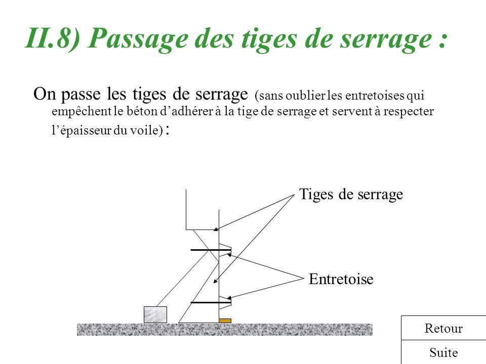 II.8) Passage des tiges de serrage : On passe les tiges de serrage (sans oublier les entretoises qui empêchent le béton dadhérer à la tige de serrage