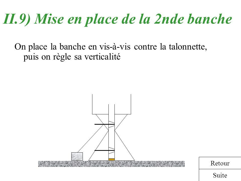 II.9) Mise en place de la 2nde banche On place la banche en vis-à-vis contre la talonnette, puis on règle sa verticalité Suite Retour