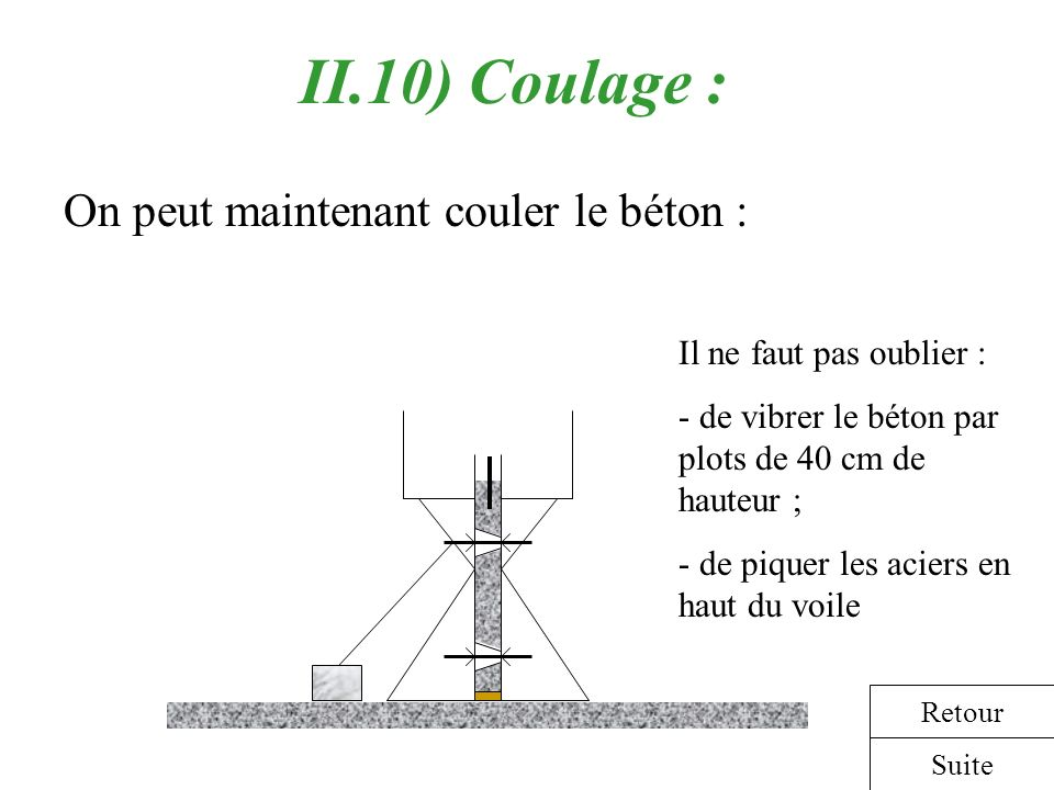 II.10) Coulage : On peut maintenant couler le béton : Suite Retour Il ne faut pas oublier : - de vibrer le béton par plots de 40 cm de hauteur ; - de